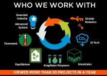 Industria verde e orizzonti globali